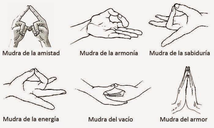 postura manos para meditar